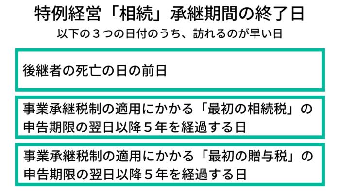 特例経営「相続」承継期間の終了日